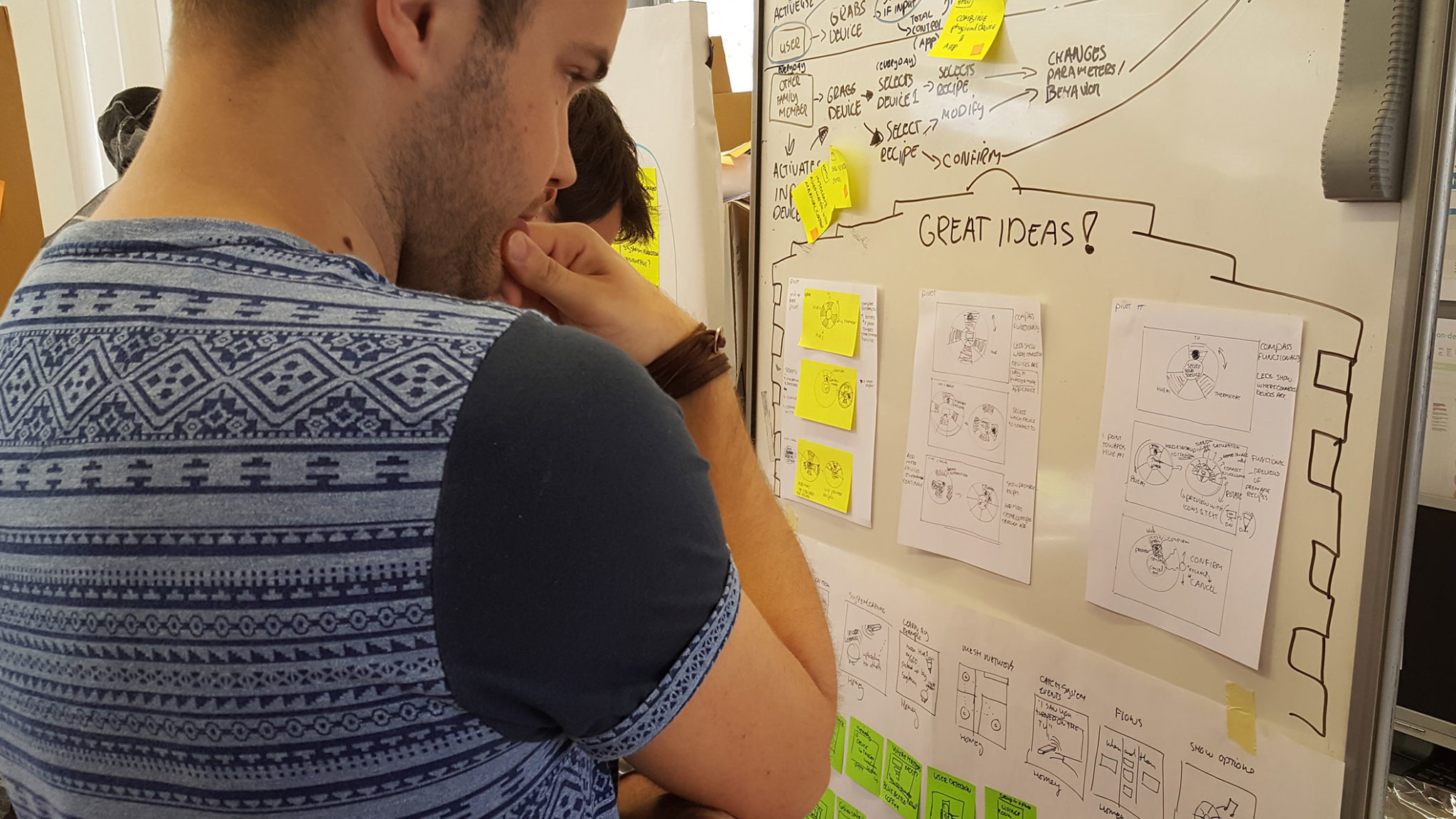 Design Sprints photo